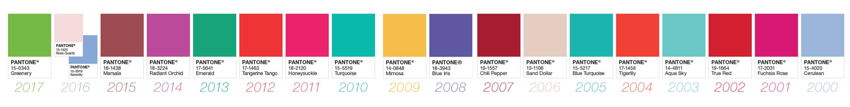 What Is The 2018 Pantone Color Of The Year